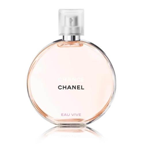 что такое затест, парфюмерный затест, как выбрать аромат, как выбрать духи, выбор парфюмерии, что такое блоттер, как выбрать парфюмерию, парфюмерный консультант, красивые блоттеры, мужские духи,