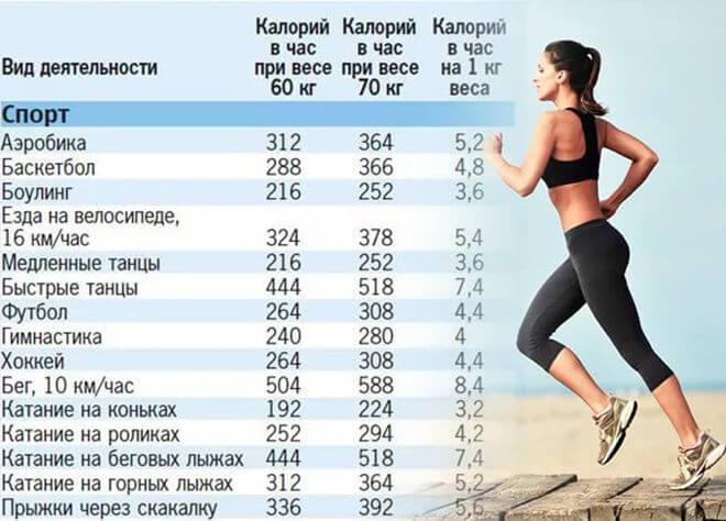 как похудеть без диет и упражнений, как похудеть без диет и физических нагрузок, как худеть без усилий, как худеть без диет и спорта, как похудеть без диет мужчине, мотивация для похудения