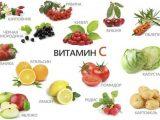 Витамин С - свойства, источники, дефицит, избыток