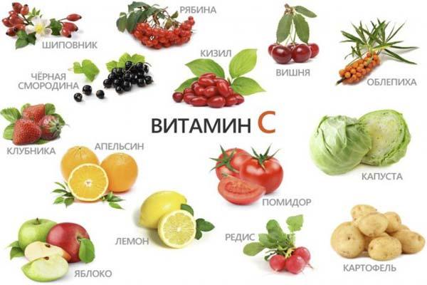 Витамин С — свойства, источники, дефицит, избыток